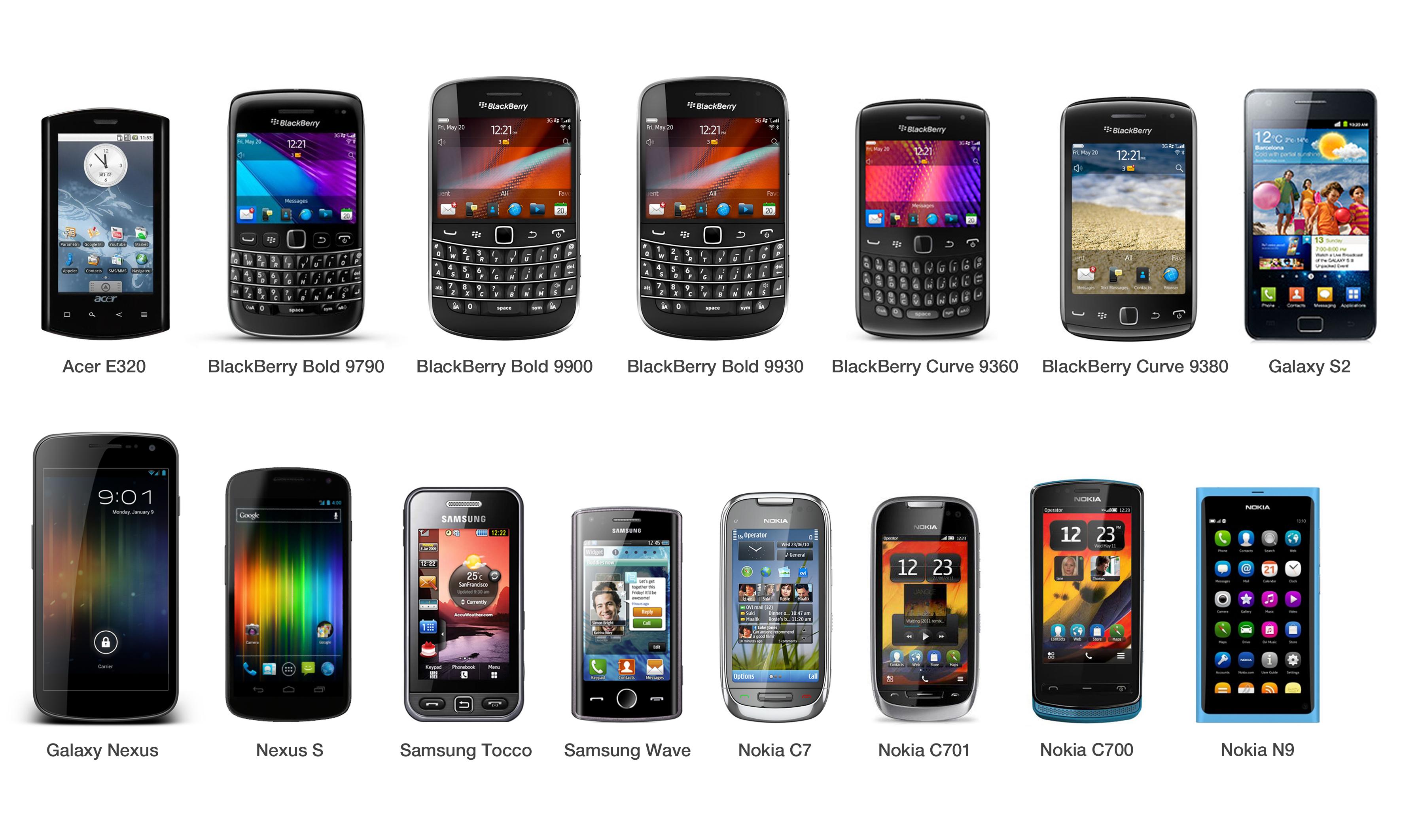Названия телефонов в картинках